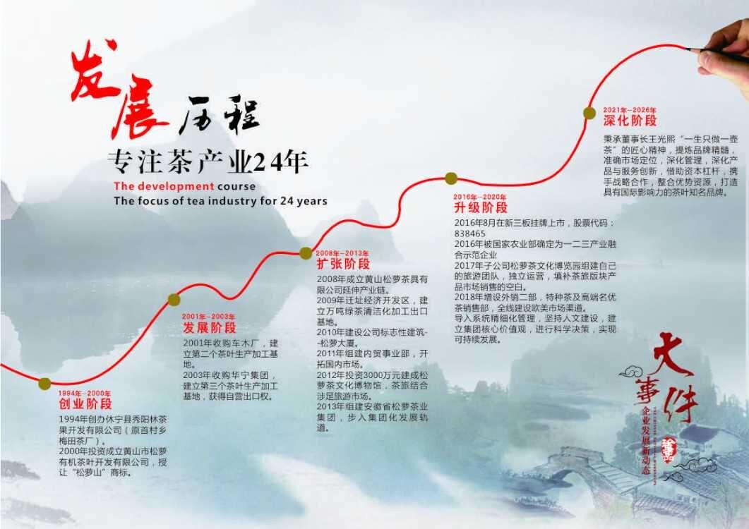 企业晚会致辞_发展历程_黄山王光熙松萝茶业股份公司